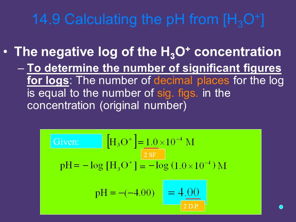 how to find concentration of hydronium ions given ph